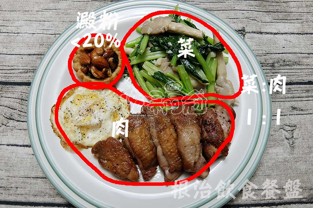 菜肉一比一,澱粉(20%(大)