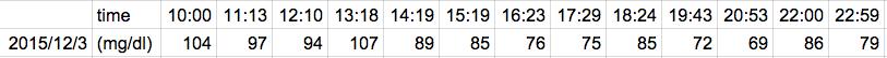 螢幕快照 2015-12-04 下午6.25.54
