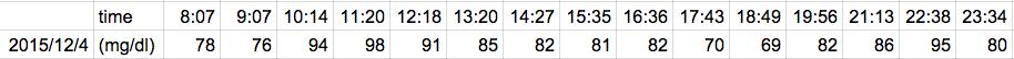 螢幕快照 2015-12-07 下午3.55.57
